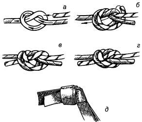 Как вязать узел встречная восьмерка